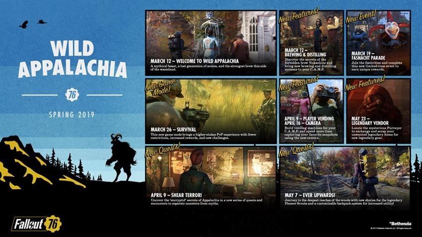 Fallout 76 roadmap (1)
