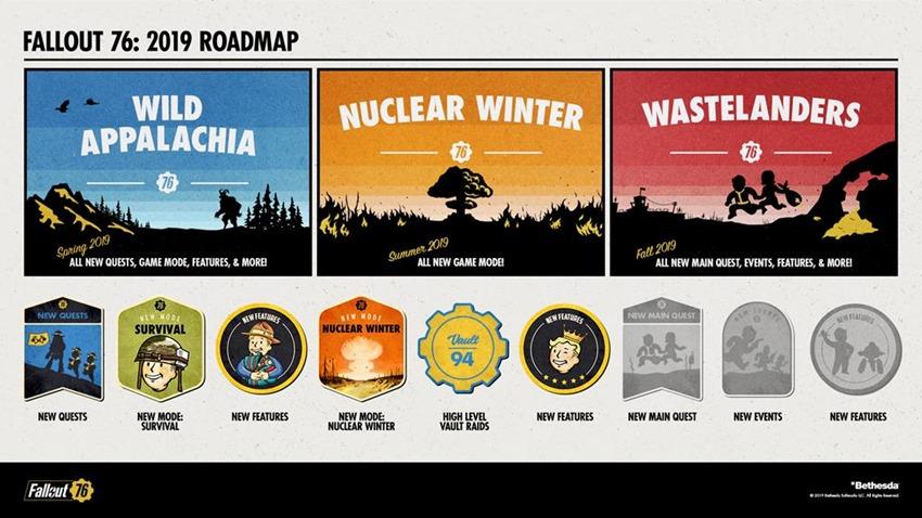 Fallout 76 roadmap (2)