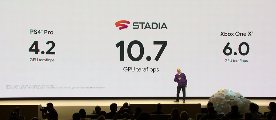 majd-bakar-the-head-of-engineering-for-stadia-announces-that-google-has-partnered-with-amd-to-create