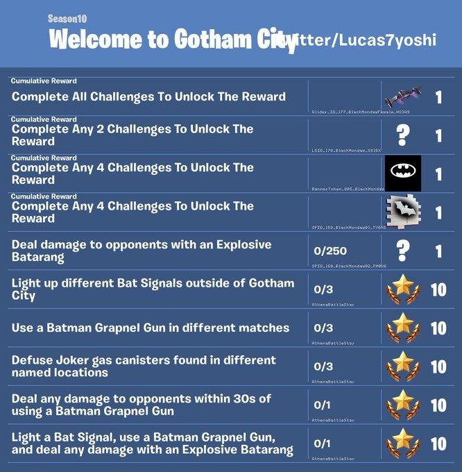 Batman-Fortnite-Challenge list