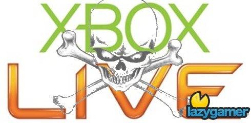 XboxDead