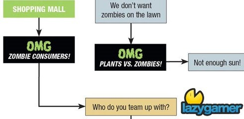 zombieapocalypseHeader