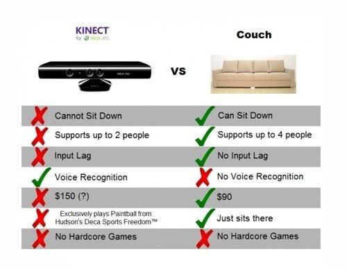 KinectCouch