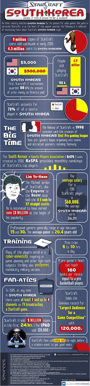 Starcraft-in-South-Korea.jpg