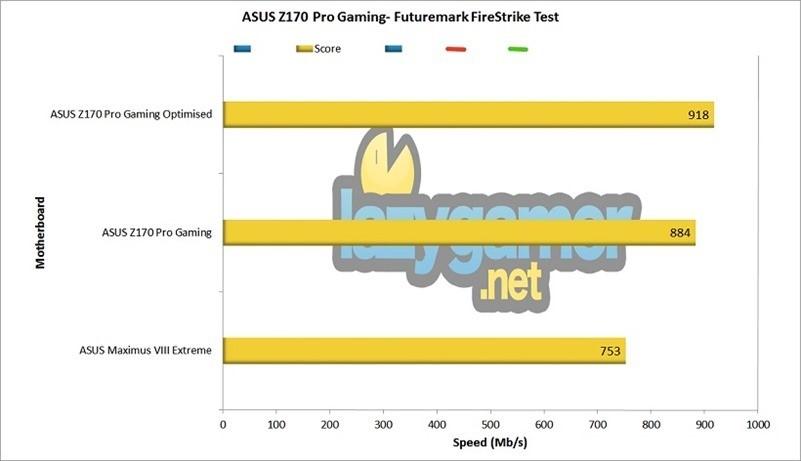 ASUS Z170 Pro Gaming Cinebench R15 Test