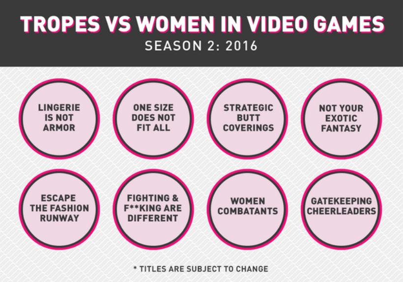Tropes vs women year 2