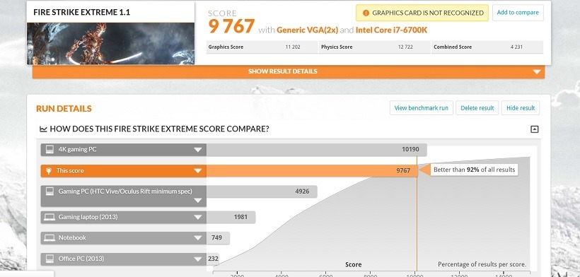 MSI Vortex FireStrike Extreme Result