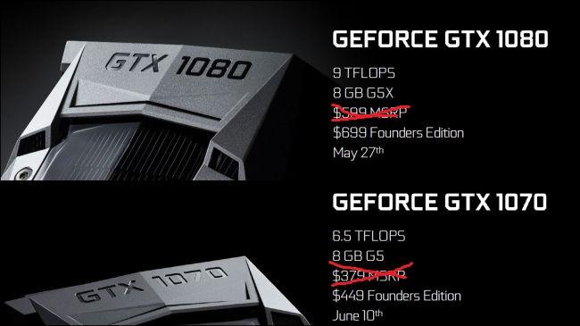 GTX 1080 Price