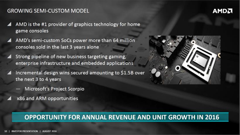 AMD Semi custome