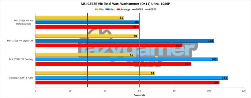 Warhammer DX 11