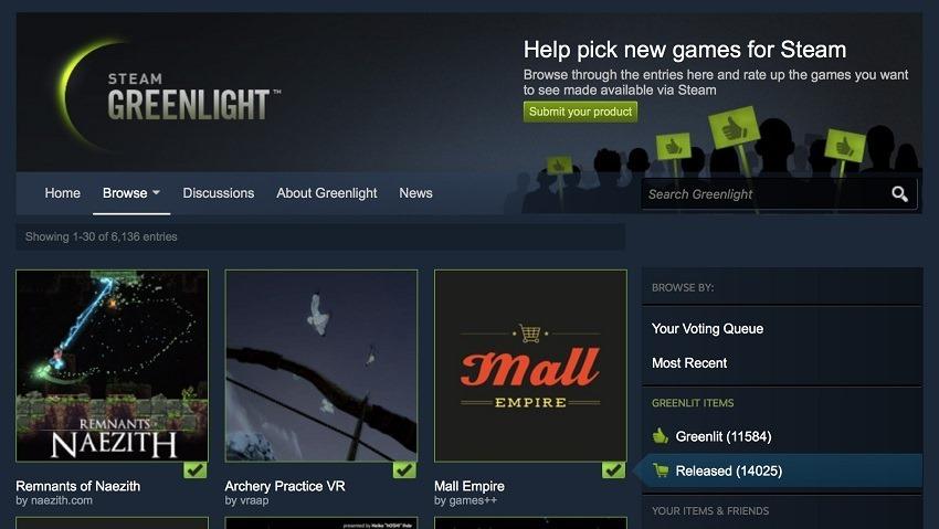 Steam Greenlight is dead