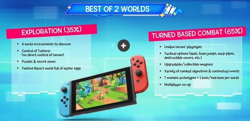Mario   Rabbids is a very real thing that's out soon 2