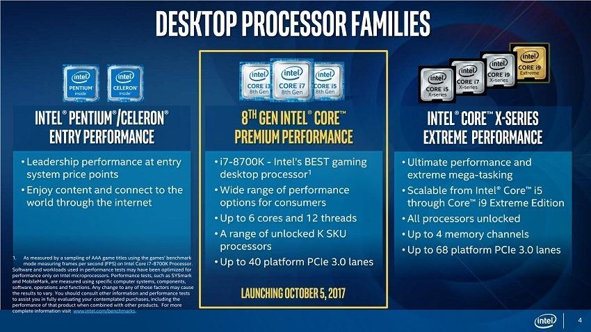 Intel announces Coffee Lake proessor line
