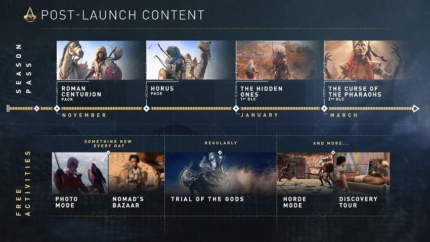 Assassin's Creed origins post-launch roadmap revealed