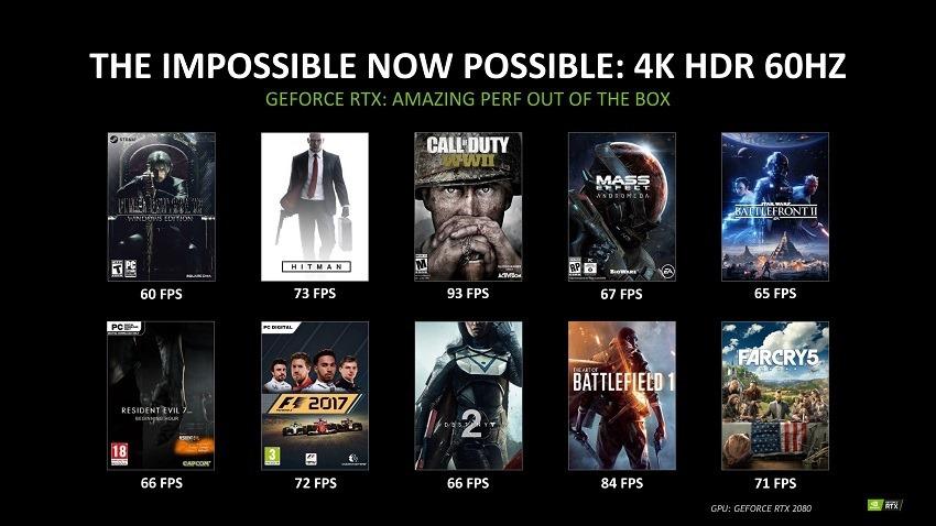 Nvidia showcases RTX vs GTX performance 2