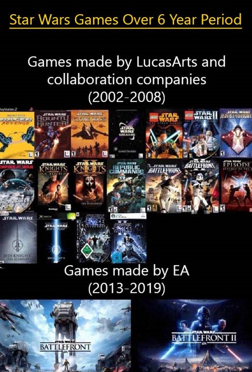 EA-Star-Wars