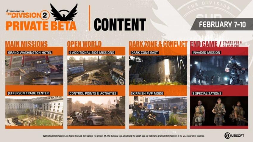 The Division 2 private beta (2)