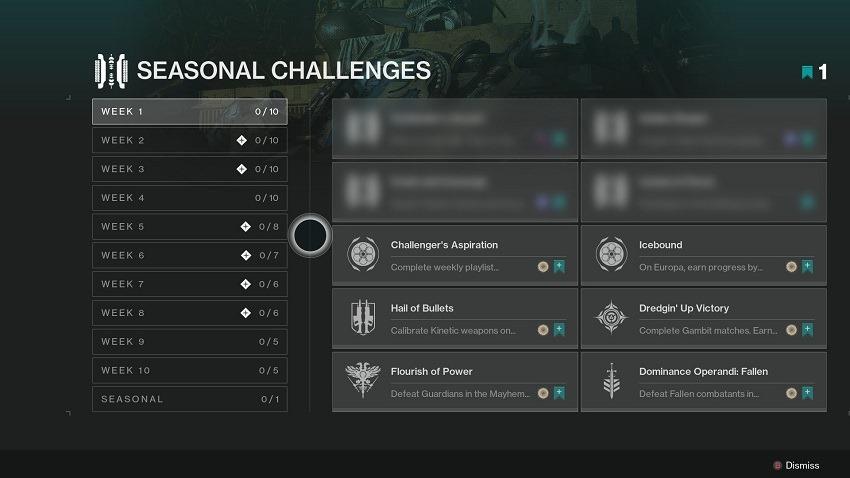 Seasonal challenges