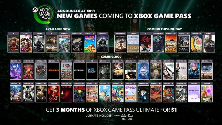 Xbox_Game_Pass_new_titles