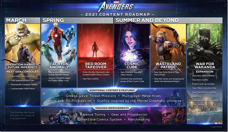 MarvelsAvengers_Roadmap